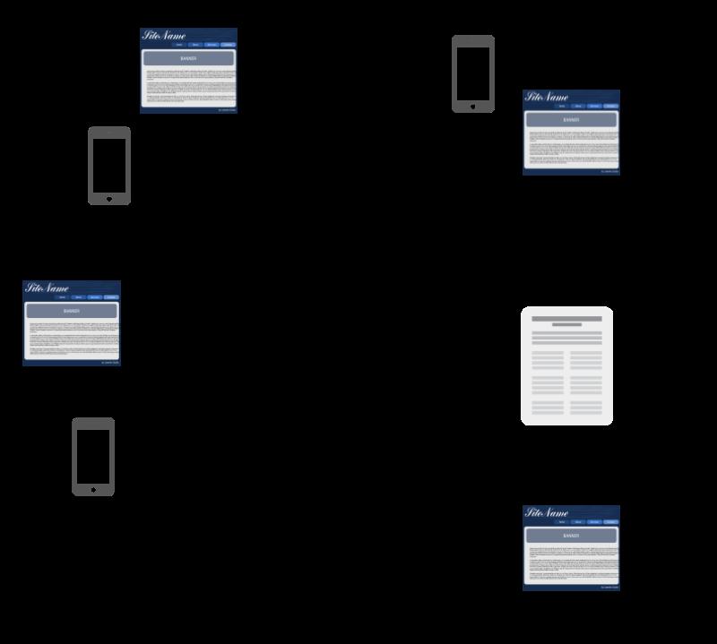 Kaavio missä henkilö syöttää tiedot yhteen järjestelmään ja rajapinnat jakaa sen edelleen.